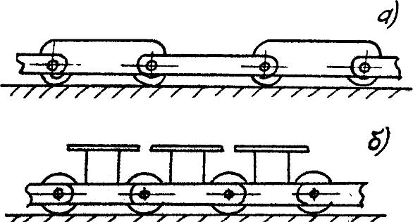 Транспортирующие цепи пластинчатого конвейера