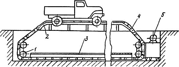 Транспортирующий цепной конвейер
