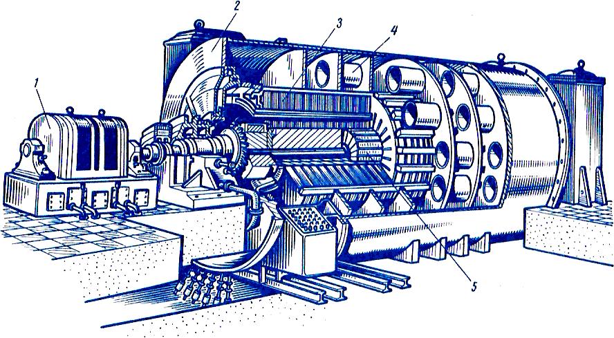 Турбогенератор