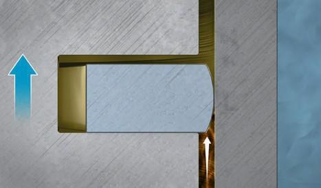 Уплотнение кольца за счет нижней боковой поверхности канавки