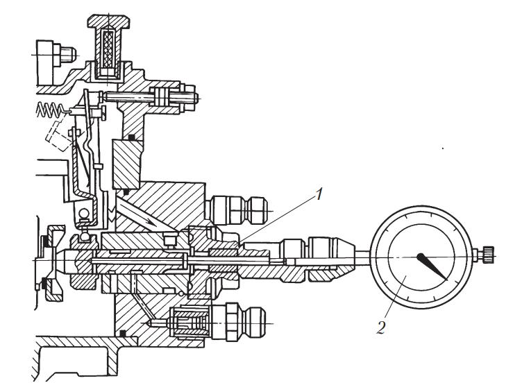 Установка индикатора для проверки момента начала впрыска для ТНВД фирмы Bosch