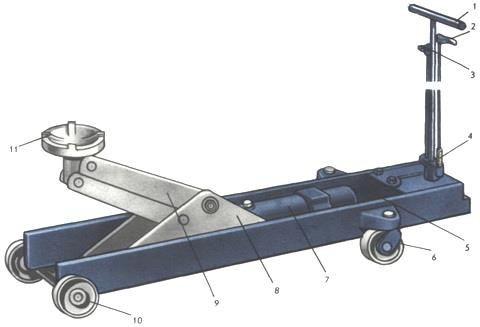 Устройство гаражного домкрата М-444