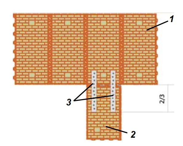 Узел перевязки внешней стены с внутренними стенами