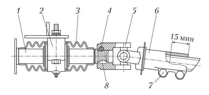Узлы привода коробки передач PRAGA