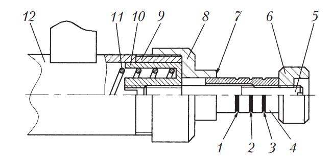 Вид в разрезе динамометра пружинного люфтомера К 524