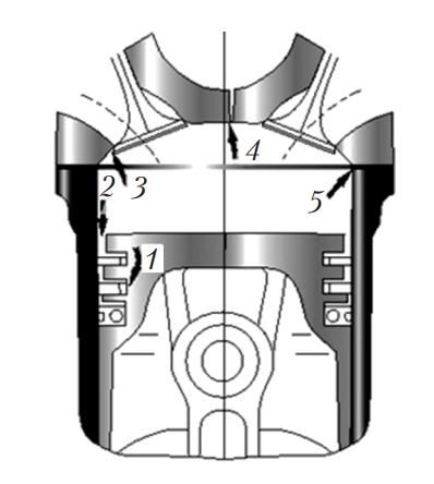 Возможные пути утечек воздуха из цилиндра двигателя