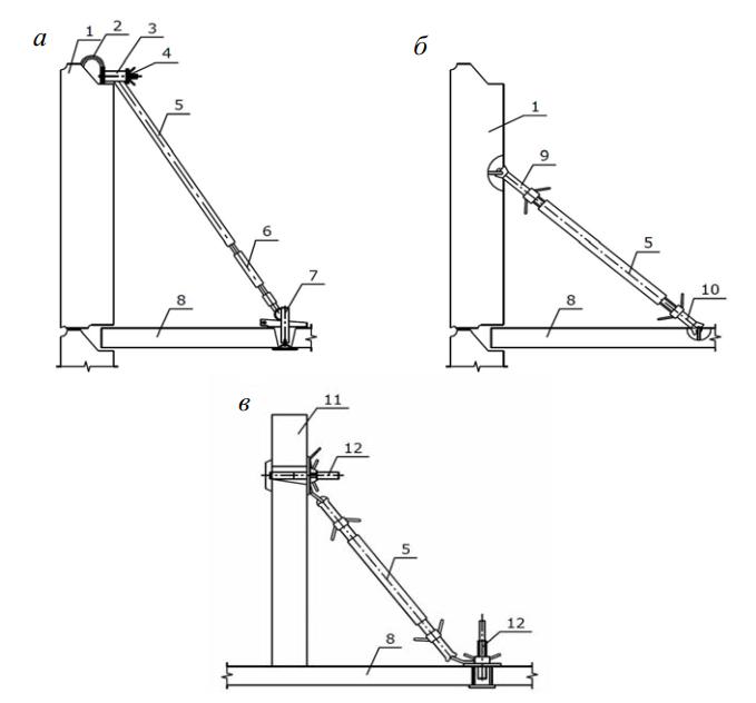 Временное крепление наружных и внутренних стеновых панелей