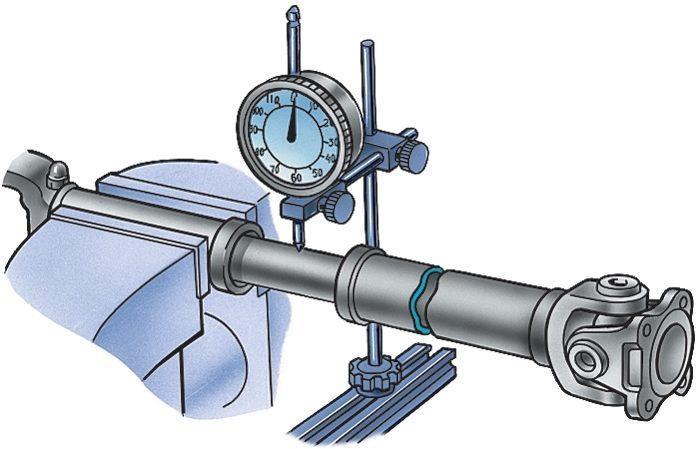 Замер радиального зазора шлицев карданного вал