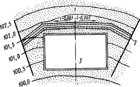 Защита грунта в котловане от поступления атмосферных вод