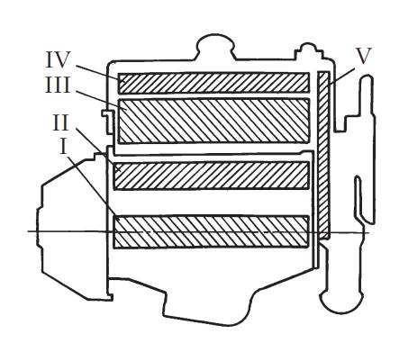 Зоны прослушивания шумов в двигателе