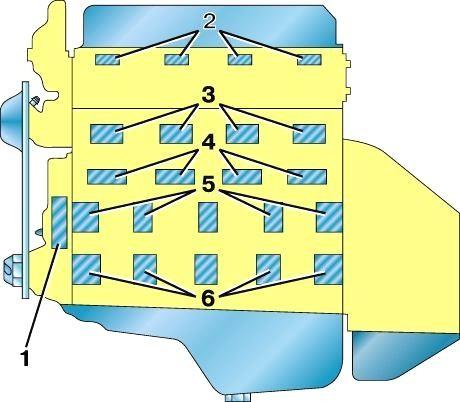 Зоны прослушивания стуков двигателя
