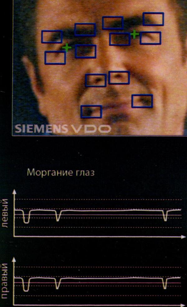 Сканирование лица водителя