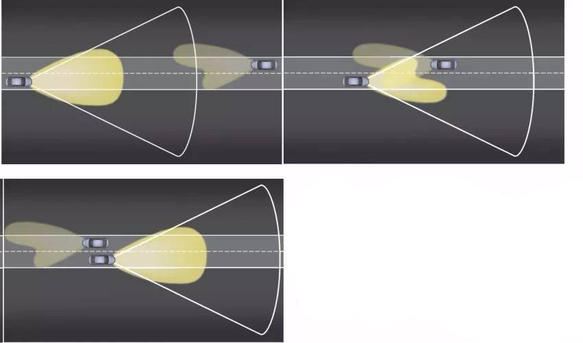 Принцип работы автоматической системы отключения дальнего света в случае движущегося навстречу автомобиля