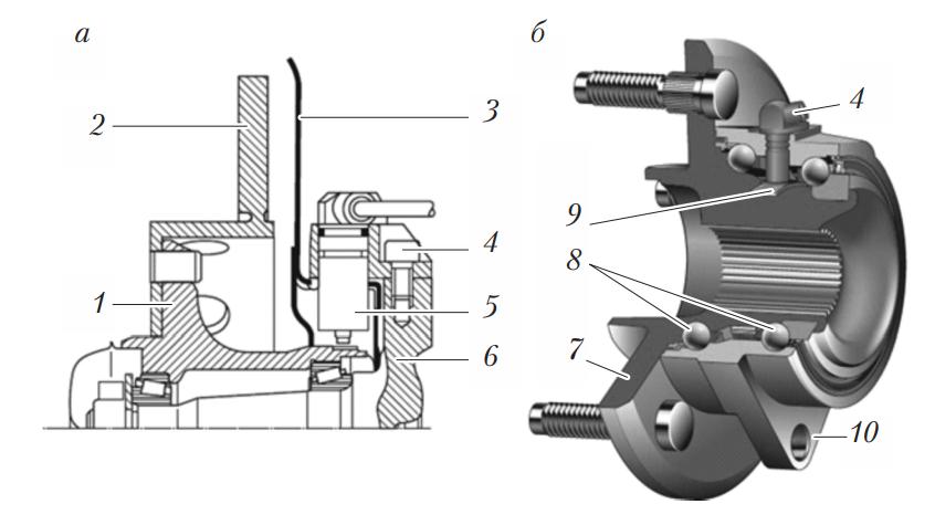 Датчики частоты вращения колеса и их установка