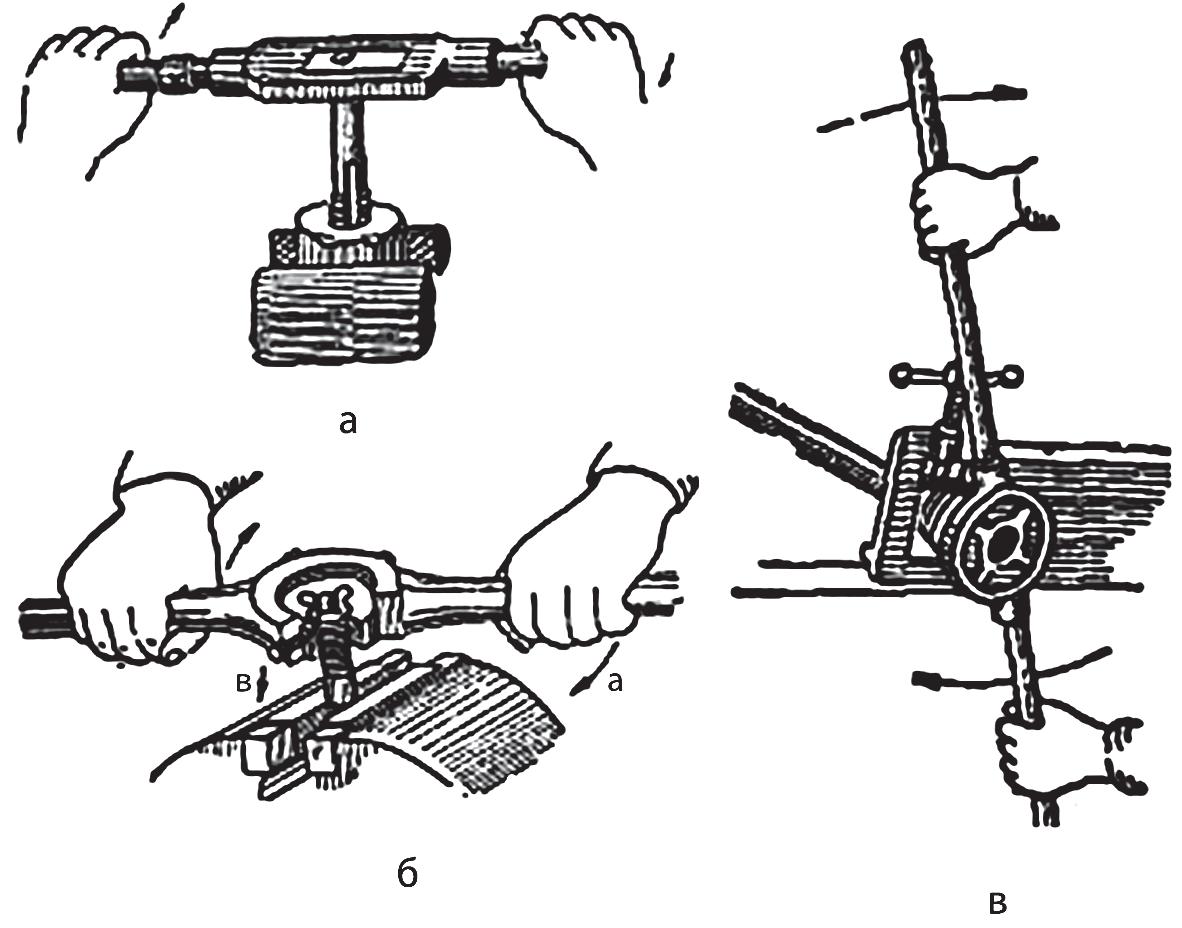 Движения при нарезании резьбы