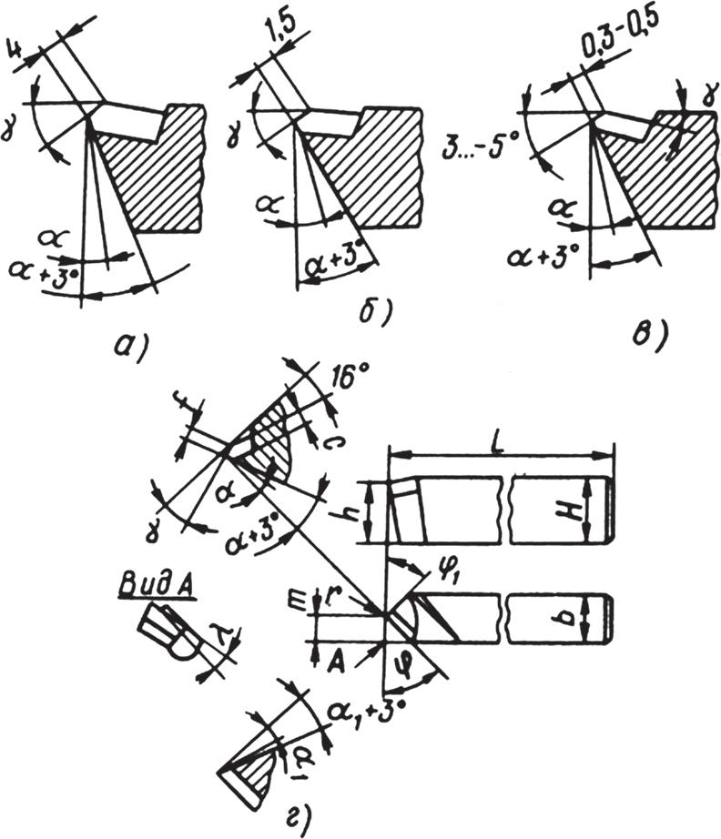 Геометрия и форма заточки резцов с пластинками твердых сплавов