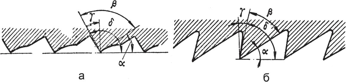 Геометрия зубьев напильника