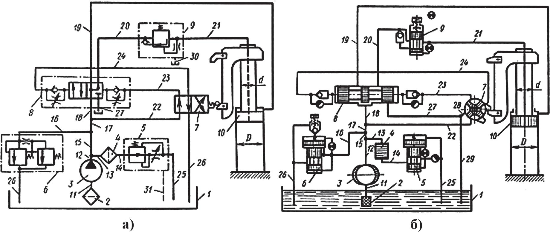 гидравлическая схема станка с символическими и конструктивными условными обозначениями