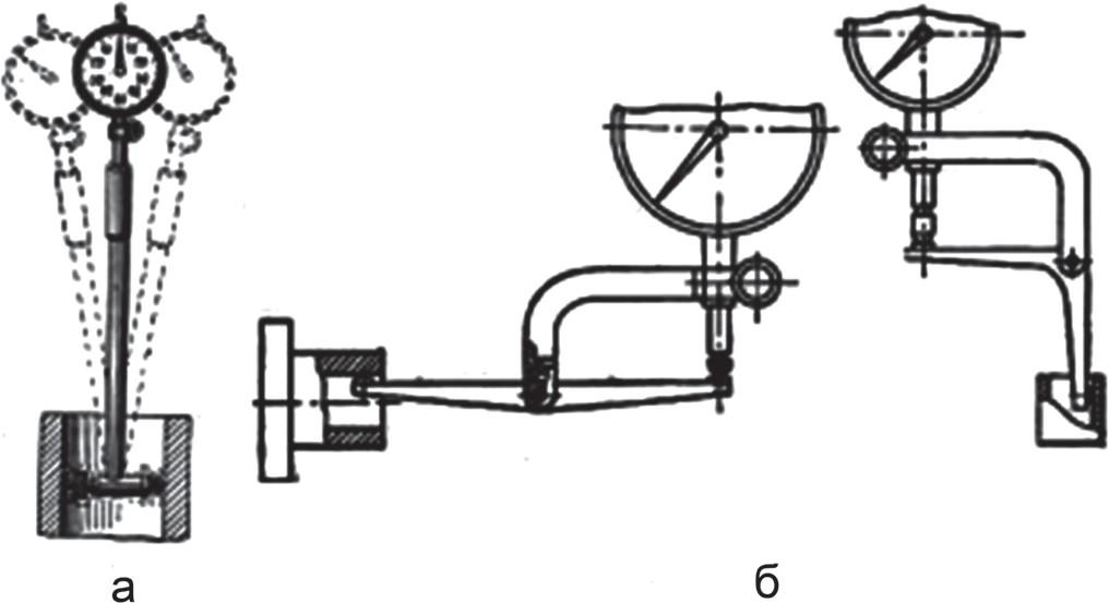 Индикаторный нутромер и рычажные приспособления к индикатору, применяемые для измерений в труднодоступных местах