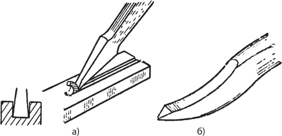 Инструмент для прорубания канавок