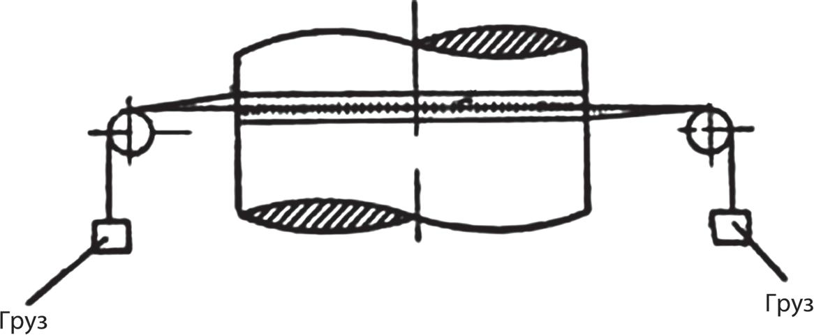 Измерение длины окружности детали с помощью рулетки