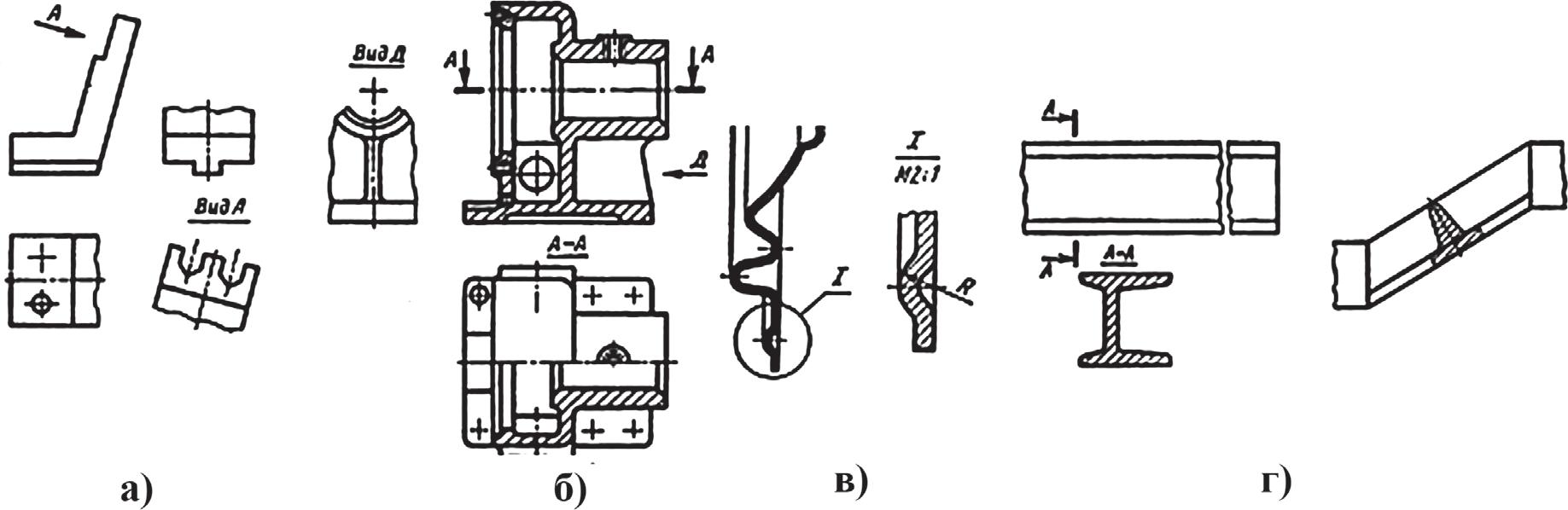 Изображения на чертежах: а - дополнительный вид; б - местный вид и разрез; в - выносной элемент; г - сечения