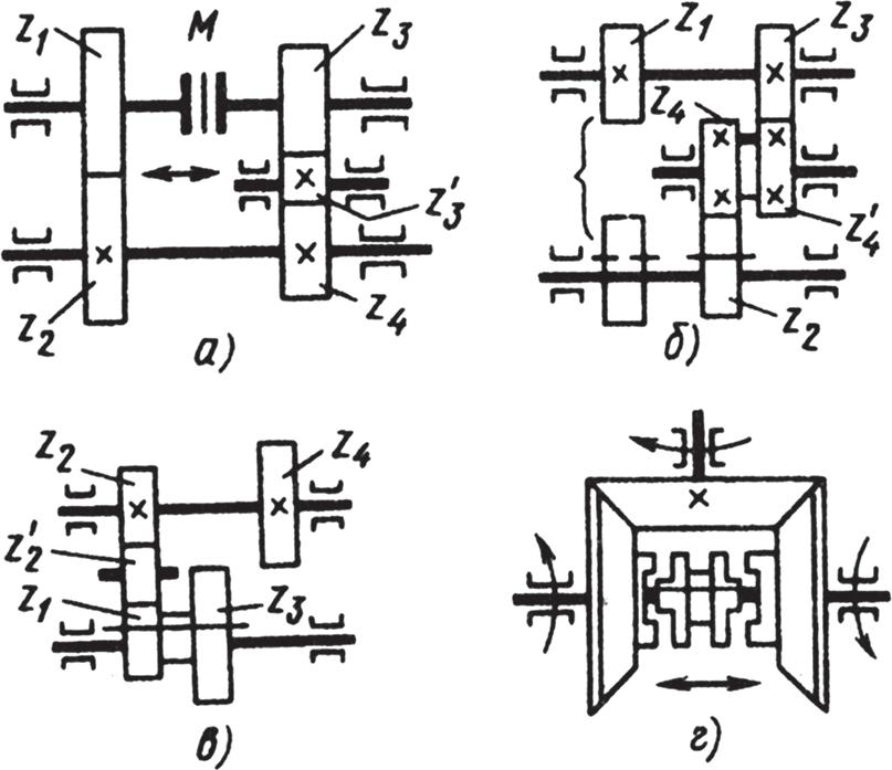 Кинематические схемы реверсивных механизмов