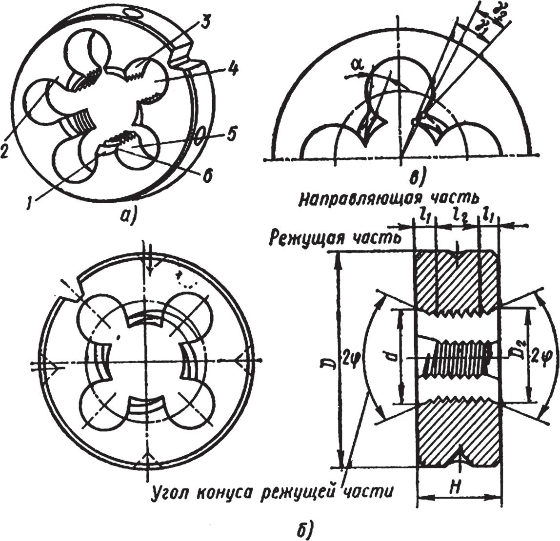 Конструктивные элементы, основные части и формы стружечных отверстий круглой плашки
