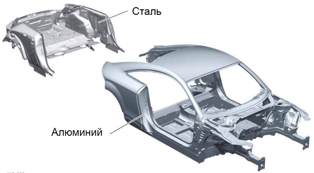 Кузов автомобиля Audi TT Coupe
