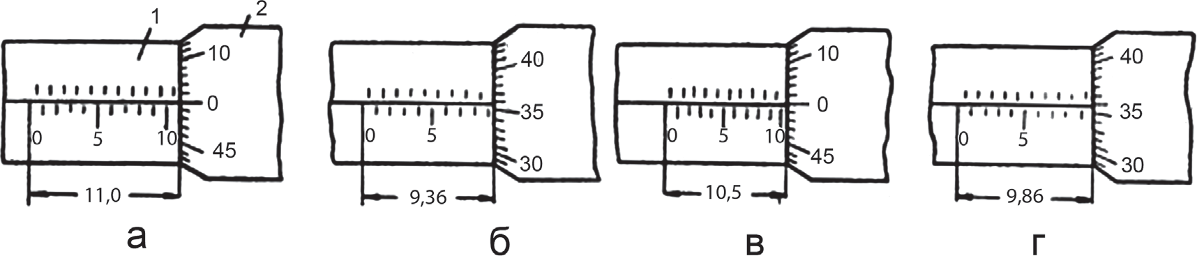 Методика отсчета размеров по шкале микрометрического инструмента