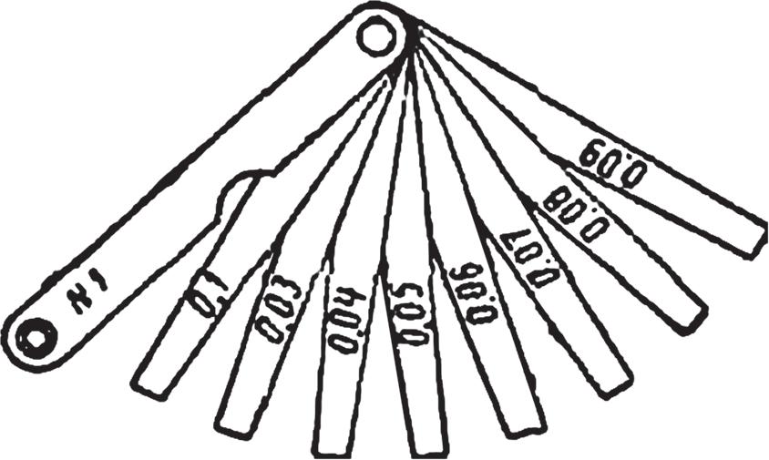 Набор щупов