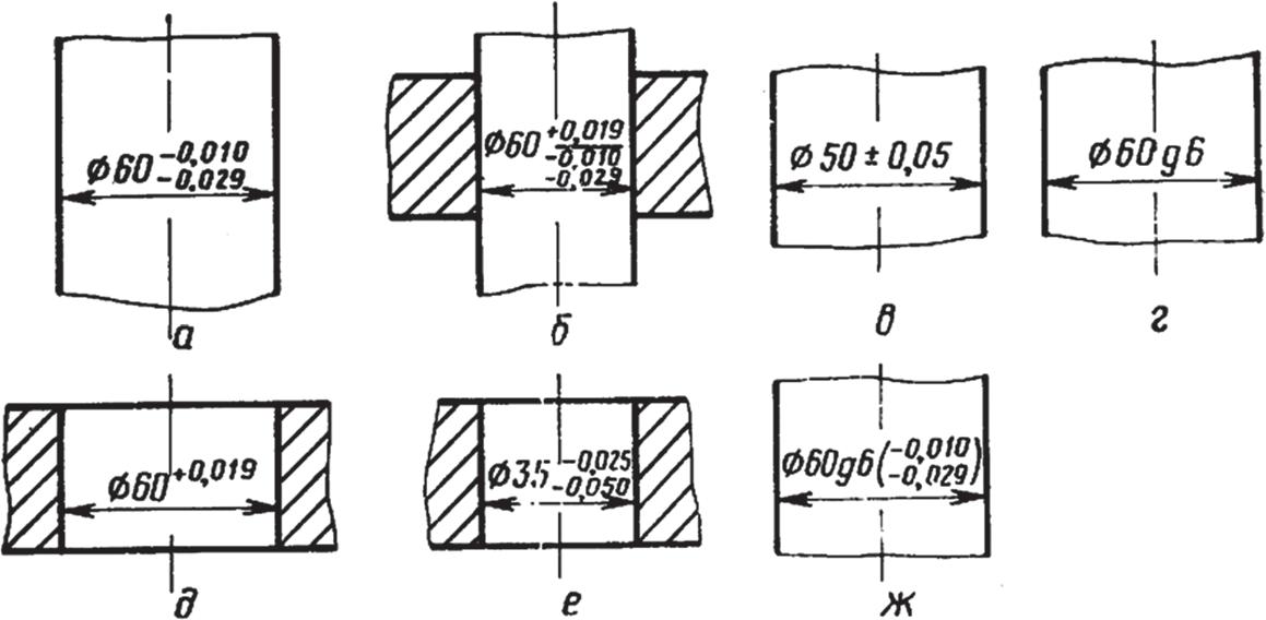 Нанесение предельных (верхнего и нижнего) отклонений на чертежах