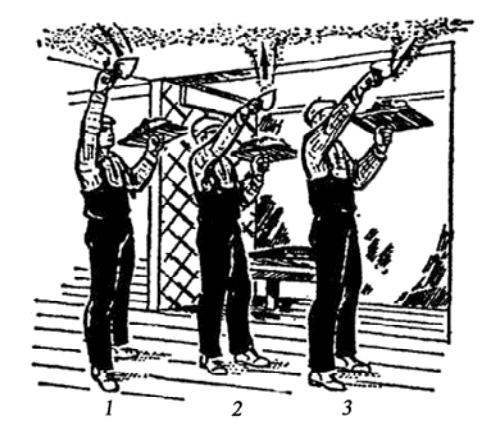 Нанесение раствора на потолок набрасыванием