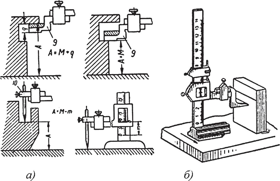 Настройка инструмента на размер