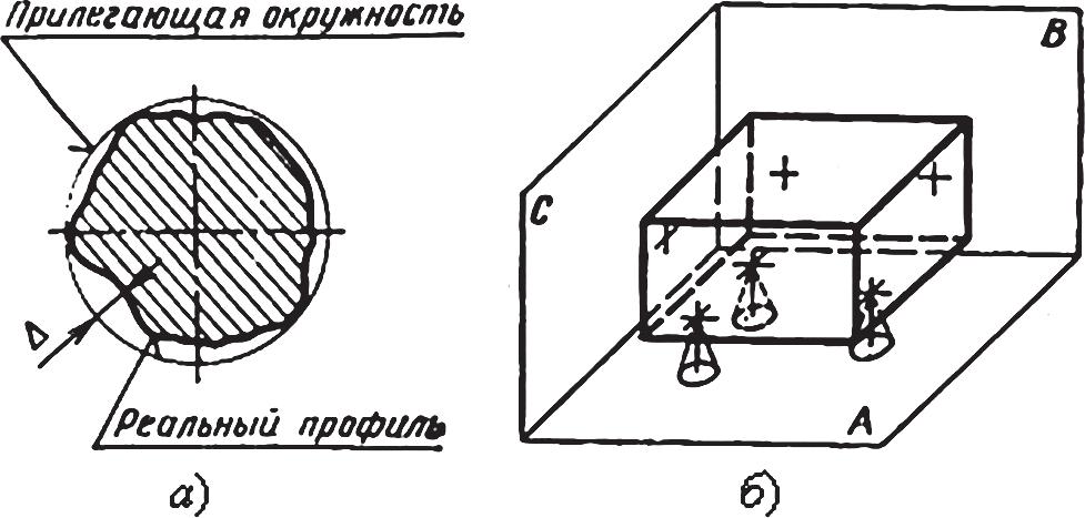 Номинальные профиль и поверхности