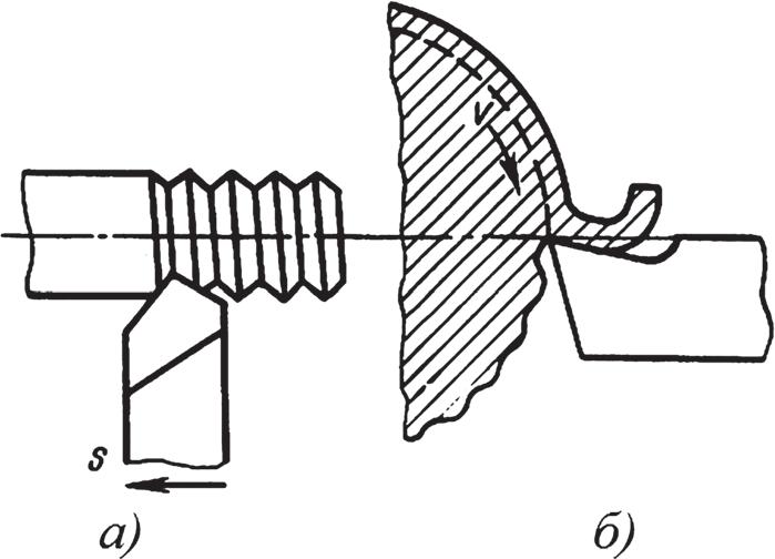 Образование шероховатости поверхности при токарной обработке