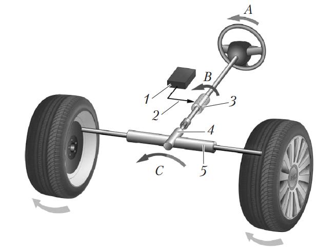 Общая схема системы динамического рулевого управления Audi
