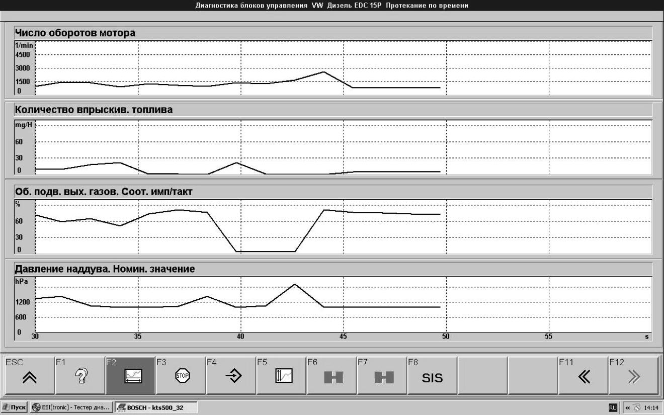 Окно проверки параметров в режиме графопостроения