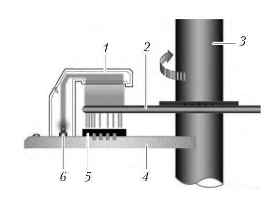 Оптический датчик угла поворота рулевого колеса