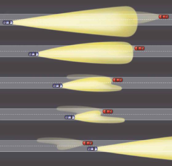 Освещение дороги при наличии встречного автомобиля при автоматической коррекции дальности света фар