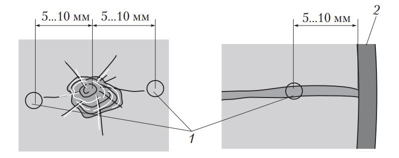 Отсечение трещины от скола и края стекла