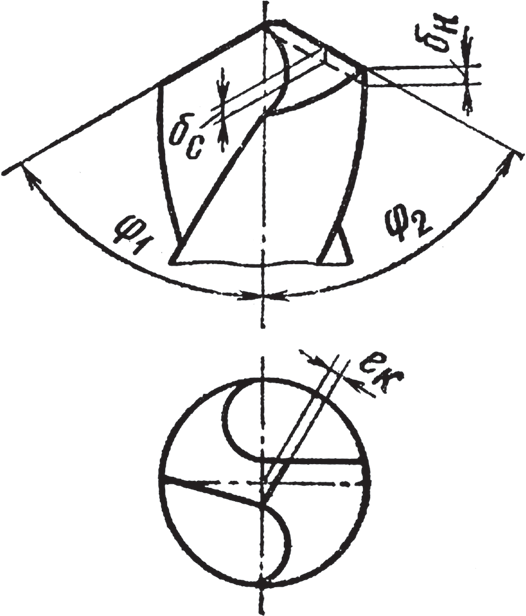 Параметры, характеризующие несимметричность заточки сверл