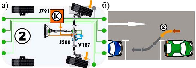 Этап парковки 2