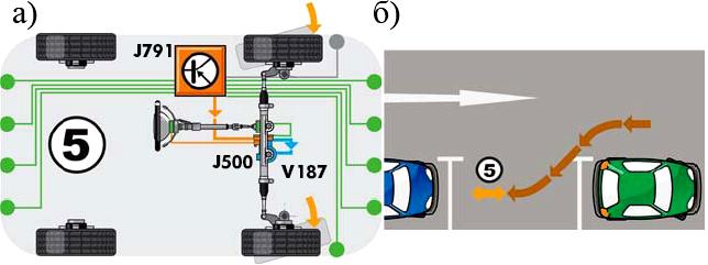Этап парковки 5