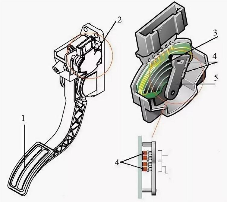 Педальный модуль