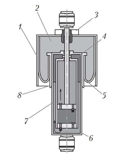Пневматический упругий элемент с амортизатором