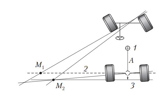 Подруливание задних колес на высоких скоростях