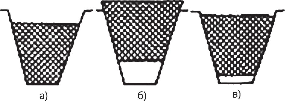 Положение ремня в ручье шкива