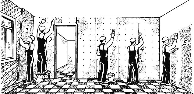 Последовательность отделки стен помещений гипсокартонными листами