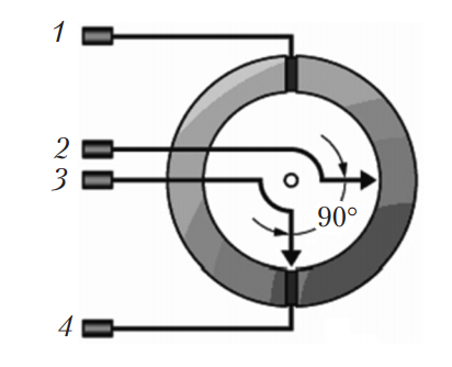 Потенциометрический датчик угла поворота рулевого колеса